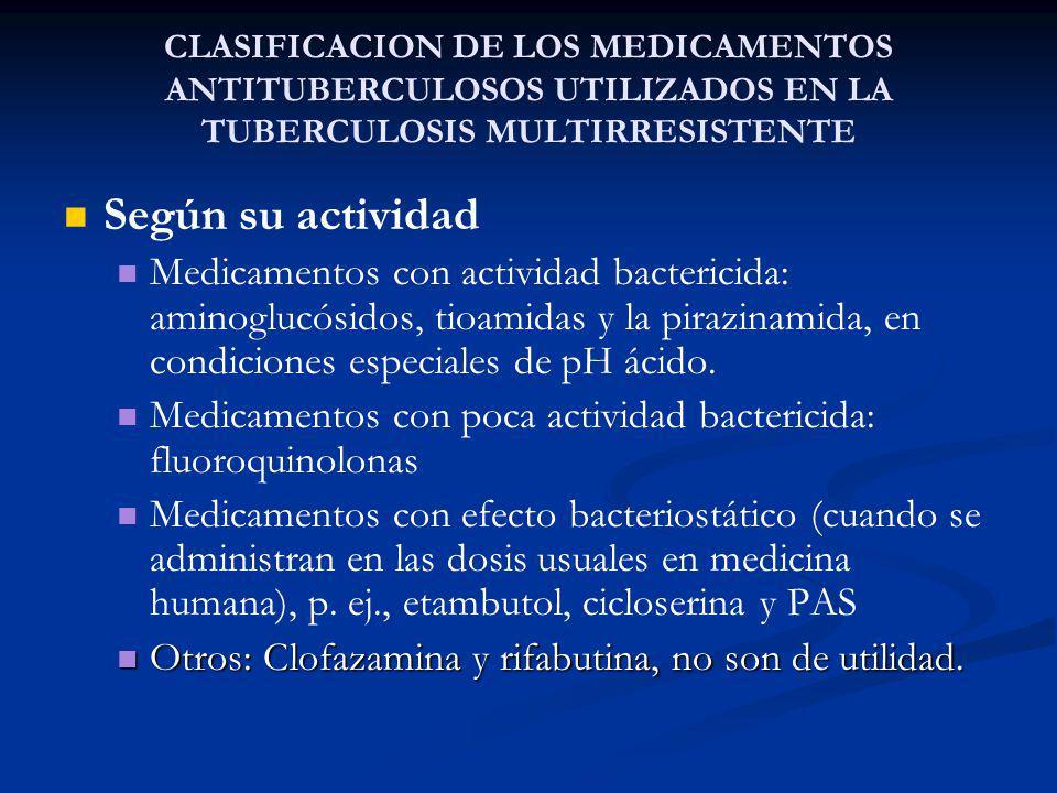 CLASIFICACION DE LOS MEDICAMENTOS ANTITUBERCULOSOS UTILIZADOS EN LA TUBERCULOSIS MULTIRRESISTENTE Según su actividad Medicamentos con actividad bactericida: aminoglucósidos, tioamidas y la pirazinamida, en condiciones especiales de pH ácido.