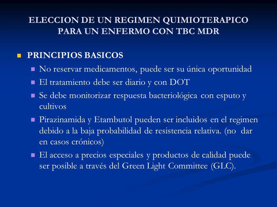 ELECCION DE UN REGIMEN QUIMIOTERAPICO PARA UN ENFERMO CON TBC MDR PRINCIPIOS BASICOS No reservar medicamentos, puede ser su única oportunidad El trata