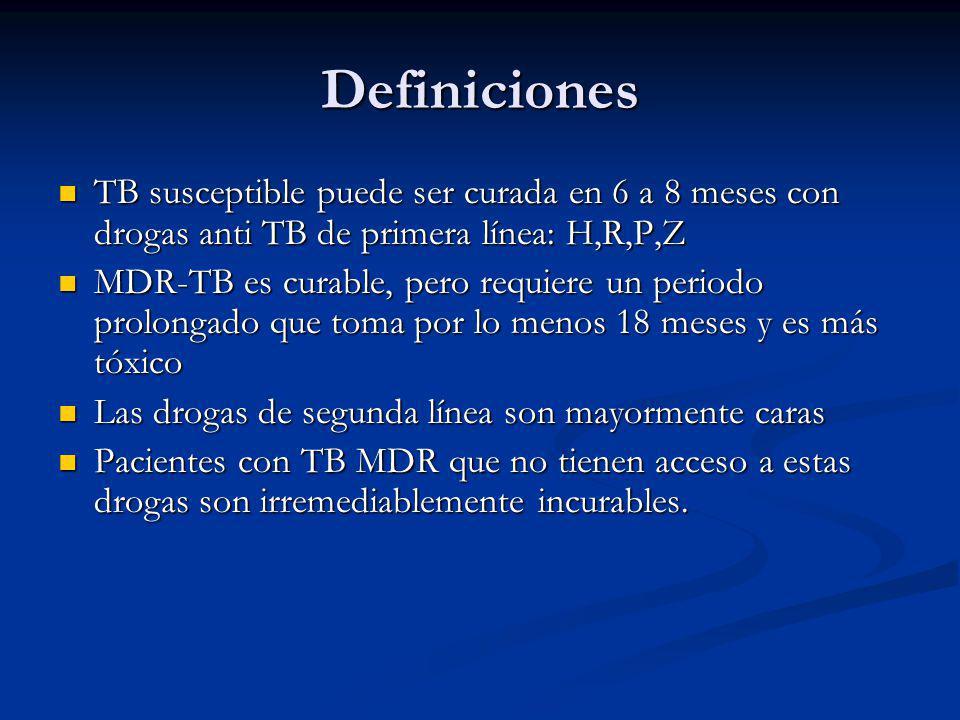Definiciones TB susceptible puede ser curada en 6 a 8 meses con drogas anti TB de primera línea: H,R,P,Z TB susceptible puede ser curada en 6 a 8 mese