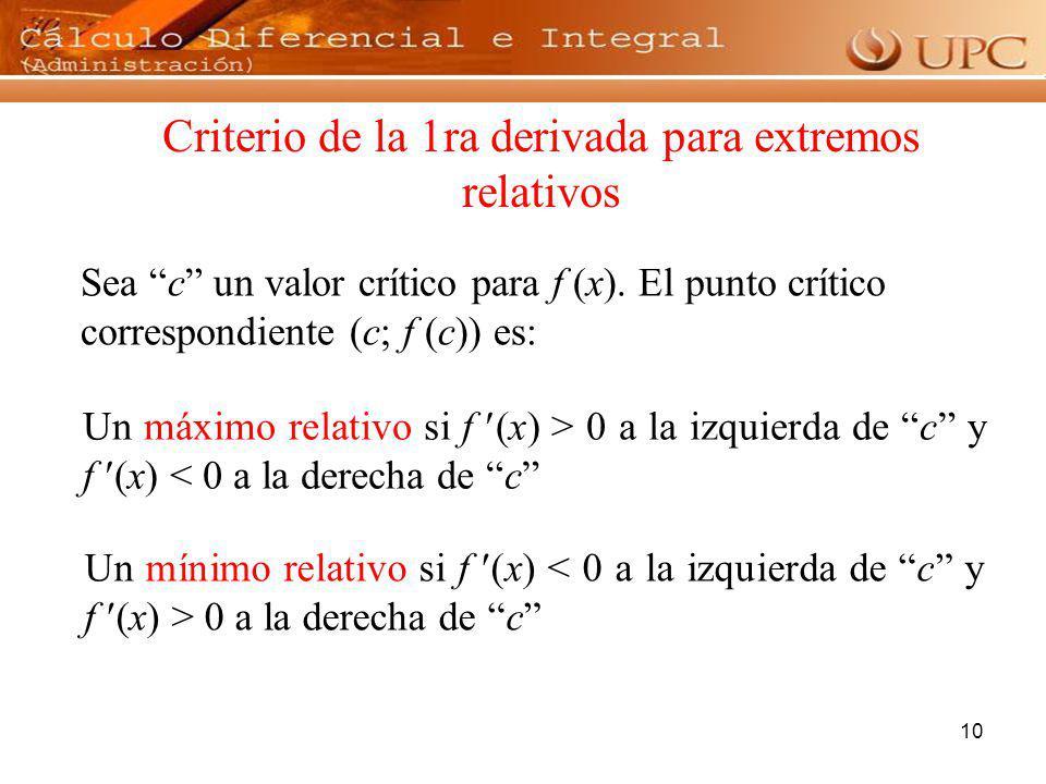 10 Sea c un valor crítico para f (x). El punto crítico correspondiente (c; f (c)) es: Un máximo relativo si f (x) > 0 a la izquierda de c y f (x) < 0