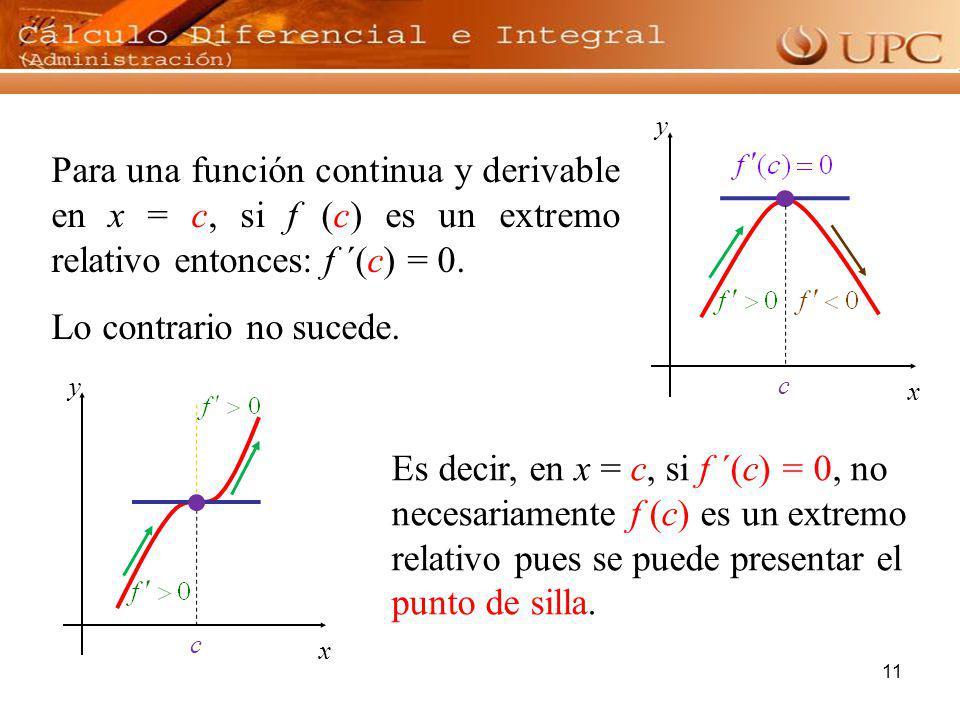 11 Para una función continua y derivable en x = c, si f (c) es un extremo relativo entonces: f ´(c) = 0. Lo contrario no sucede. x y c x y c Es decir,