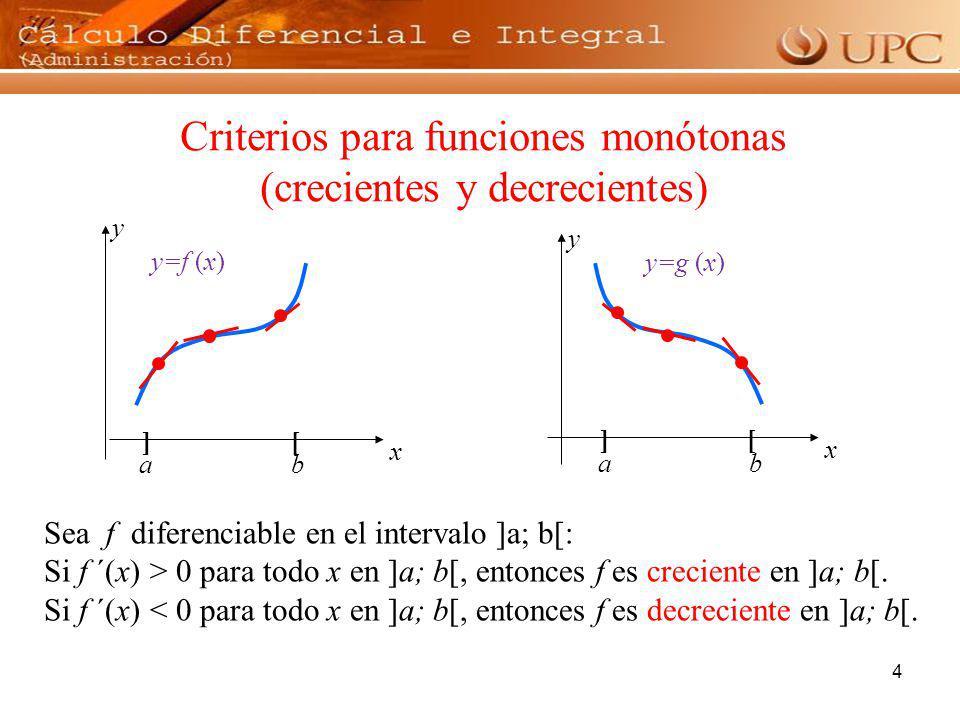 4 Criterios para funciones monótonas (crecientes y decrecientes) Sea f diferenciable en el intervalo ]a; b[: Si f ´(x) > 0 para todo x en ]a; b[, ento