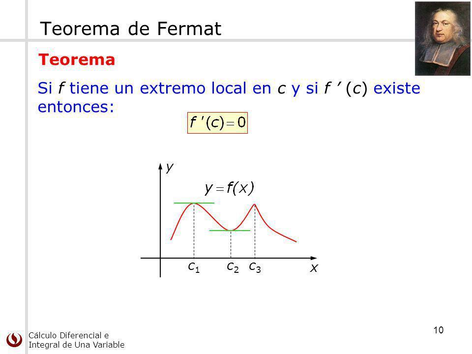 Cálculo Diferencial e Integral de Una Variable Teorema de Fermat Si f tiene un extremo local en c y si f (c) existe entonces: y x c1c1 c2c2 c3c3 Teore