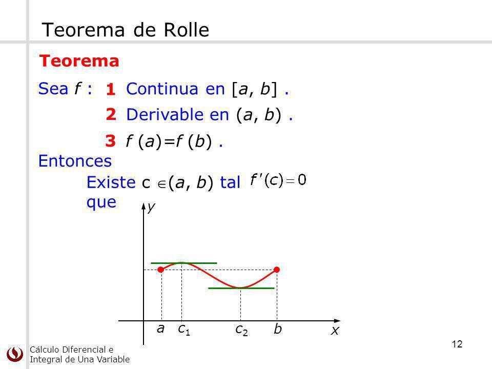 Cálculo Diferencial e Integral de Una Variable Teorema de Rolle Sea f : 1 Continua en [a, b]. 2 Derivable en (a, b). Entonces Existe c (a, b) tal que