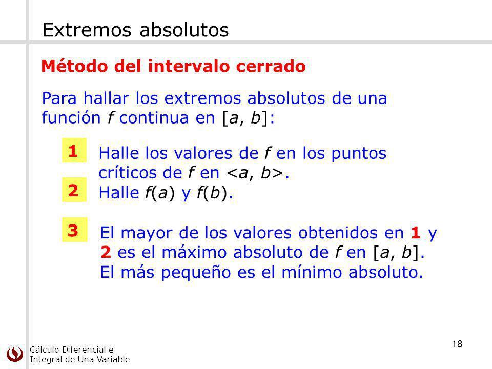 Cálculo Diferencial e Integral de Una Variable Extremos absolutos Para hallar los extremos absolutos de una función f continua en [a, b]: 1 Halle los
