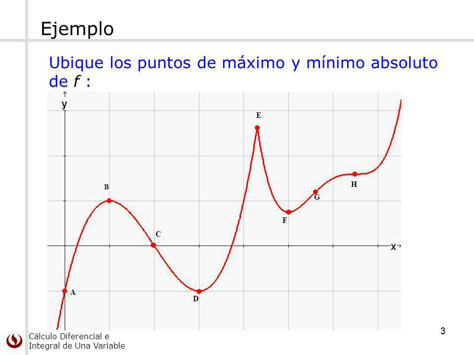 Cálculo Diferencial e Integral de Una Variable Se dice que cD es un punto de máximo absoluto de f si para todo x D.