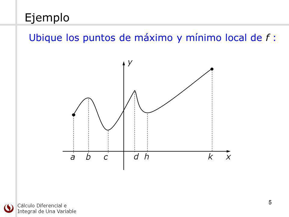 Cálculo Diferencial e Integral de Una Variable Valores máximos y mínimos locales Se dice que c es un punto de máximo relativo o local de f si para todo x en algún intervalo abierto dentro del dominio de f que contiene a c.