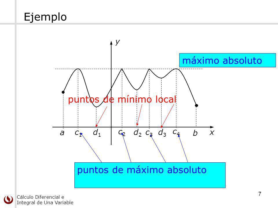 Cálculo Diferencial e Integral de Una Variable Ejemplo máximo absoluto puntos de máximo absoluto y x a c1c1 b c2c2 c3c3 c4c4 d1d1 d2d2 d3d3 puntos de