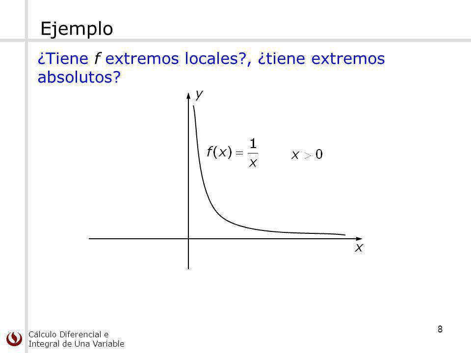 Cálculo Diferencial e Integral de Una Variable Ejemplo Encuentre los valores máximo y mínimo absolutos de la función: 19 Valor máximo absoluto: 17 Se alcanza en x=4 Valor mínimo absoluto: -3 Se alcanza en x=2