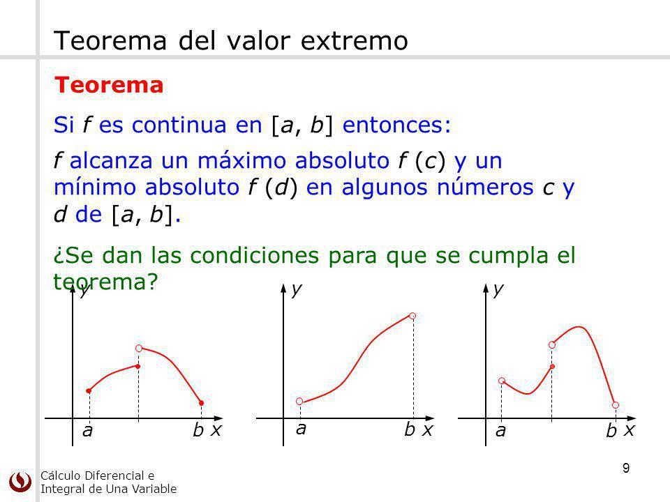 Cálculo Diferencial e Integral de Una Variable Teorema del valor extremo Si f es continua en [a, b] entonces: f alcanza un máximo absoluto f (c) y un