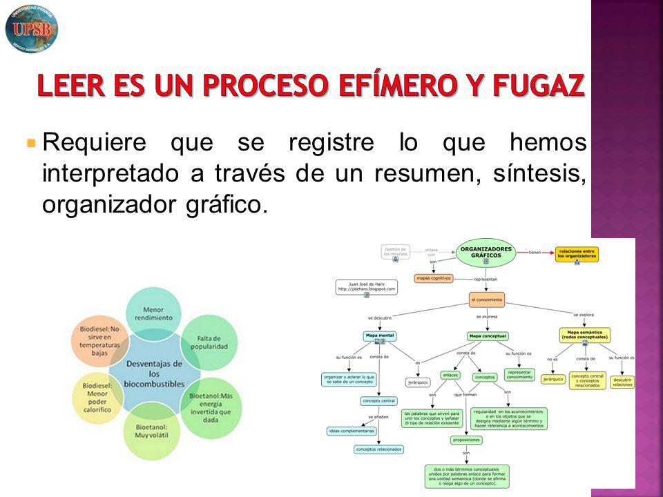 Requiere que se registre lo que hemos interpretado a través de un resumen, síntesis, organizador gráfico.