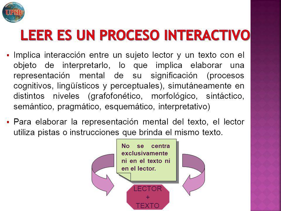 Implica interacción entre un sujeto lector y un texto con el objeto de interpretarlo, lo que implica elaborar una representación mental de su signific