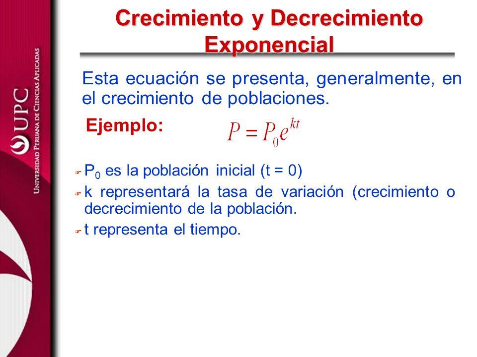 Esta ecuación se presenta, generalmente, en el crecimiento de poblaciones. Crecimiento y Decrecimiento Exponencial Ejemplo: F P 0 es la población inic