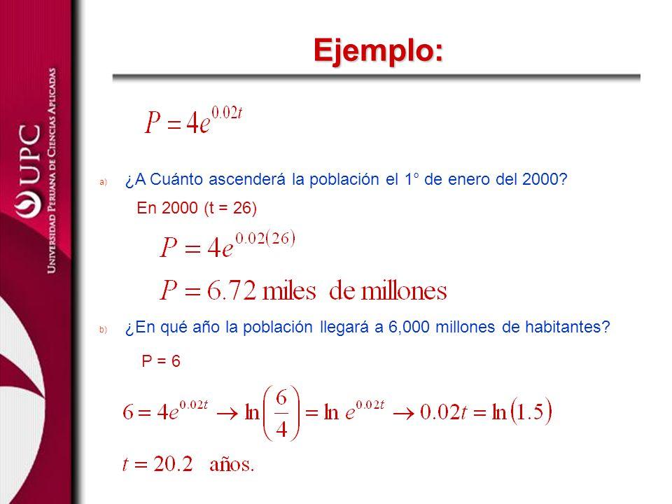 Ejemplo: a) ¿A Cuánto ascenderá la población el 1° de enero del 2000? En 2000 (t = 26) b) ¿En qué año la población llegará a 6,000 millones de habitan