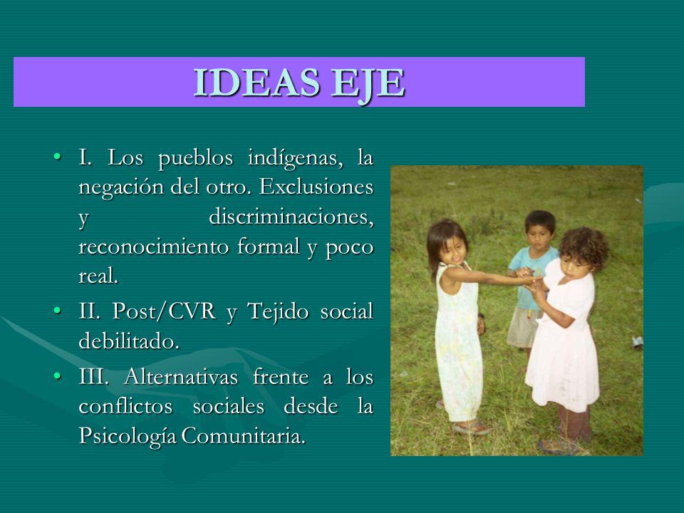 II.POST CVR Y TEJIDO SOCIAL DEBILITADO Violencia y Polarización.Violencia y Polarización.
