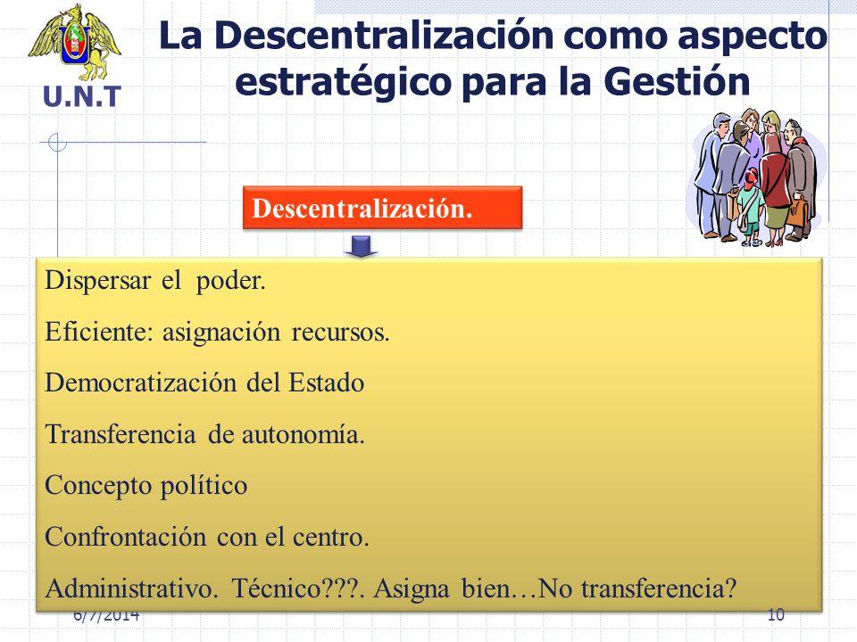 6/7/2014 La Descentralización como aspecto estratégico para la Gestión Descentralización. Dispersar el poder. Eficiente: asignación recursos. Democrat