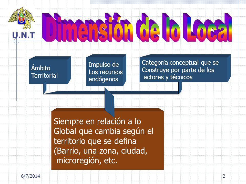 6/7/20142 Categoría conceptual que se Construye por parte de los actores y técnicos Ámbito Territorial Impulso de Los recursos endógenos Siempre en re