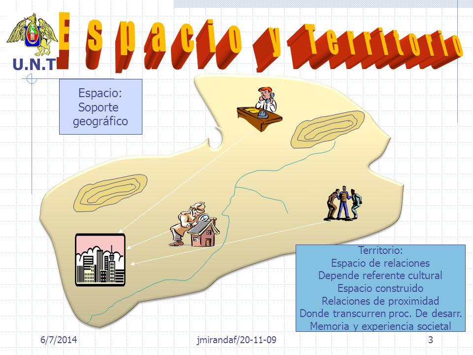 6/7/20143 Espacio: Soporte geográfico Territorio: Espacio de relaciones Depende referente cultural Espacio construido Relaciones de proximidad Donde t