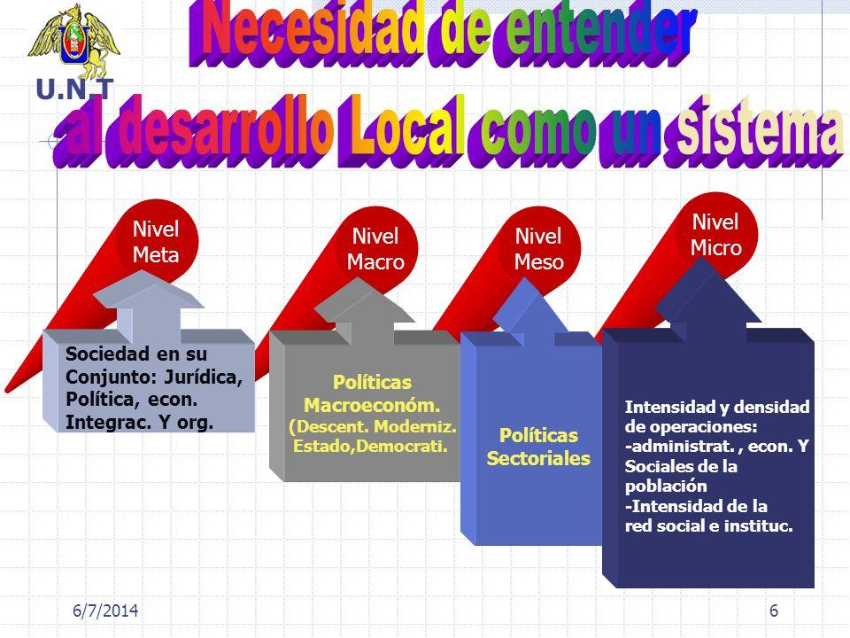 6/7/20146 Nivel Meta Nivel Macro Nivel Micro Nivel Meso Políticas Macroeconóm. (Descent. Moderniz. Estado,Democrati. Sociedad en su Conjunto: Jurídica