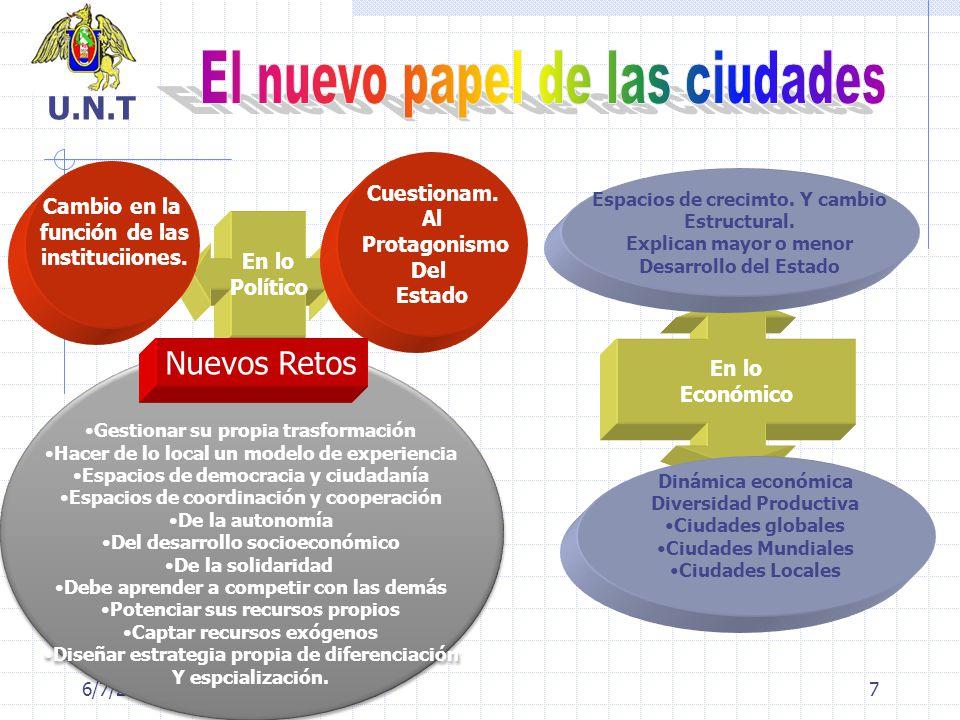 6/7/20147 En lo Económico En lo Político Cuestionam. Al Protagonismo Del Estado Cambio en la función de las instituciiones. Dinámica económica Diversi