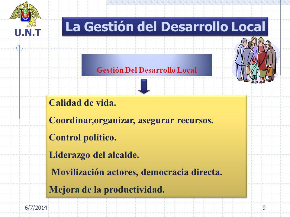 6/7/2014 Gestión Del Desarrollo Local Calidad de vida. Coordinar,organizar, asegurar recursos. Control político. Liderazgo del alcalde. Movilización a
