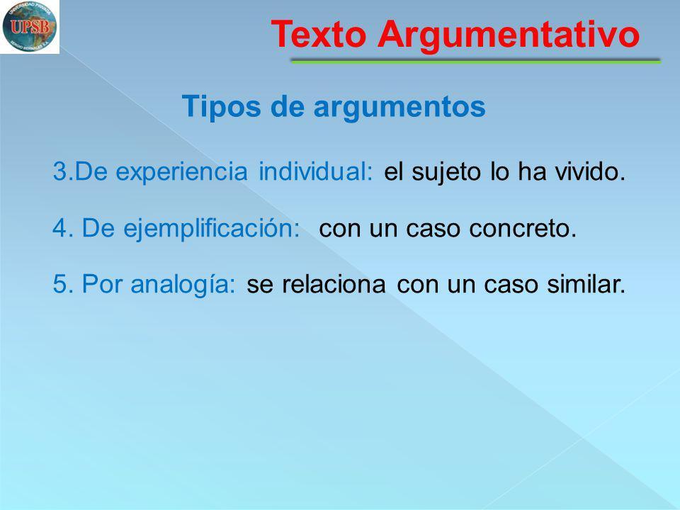 Texto Argumentativo Tipos de argumentos 3.De experiencia individual: el sujeto lo ha vivido. 4. De ejemplificación: con un caso concreto. 5. Por analo
