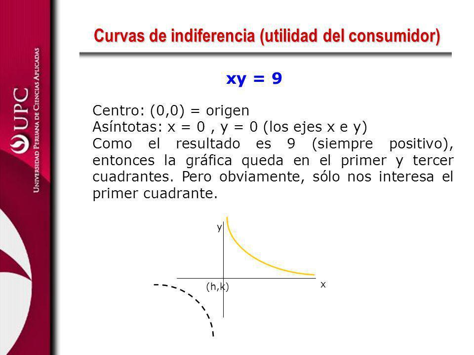 Curvas de indiferencia (utilidad del consumidor) xy = 9 Centro: (0,0) = origen Asíntotas: x = 0, y = 0 (los ejes x e y) Como el resultado es 9 (siempr