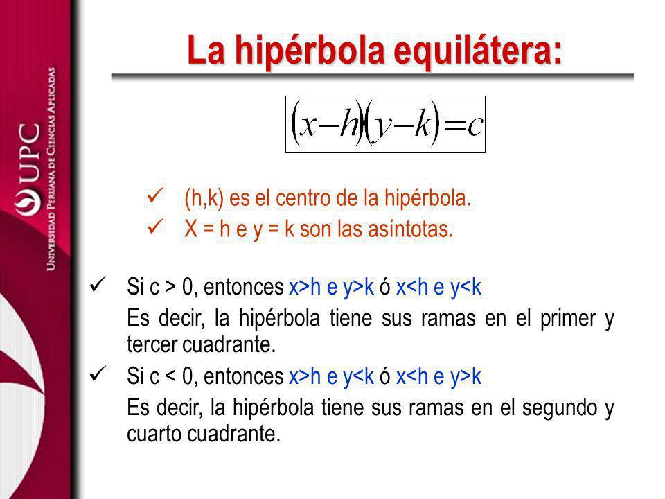 La hipérbola equilátera: Si c > 0, entonces x>h e y>k ó x<h e y<k Es decir, la hipérbola tiene sus ramas en el primer y tercer cuadrante. Si c h e y k