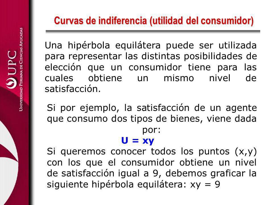 Curvas de indiferencia (utilidad del consumidor) Una hipérbola equilátera puede ser utilizada para representar las distintas posibilidades de elección
