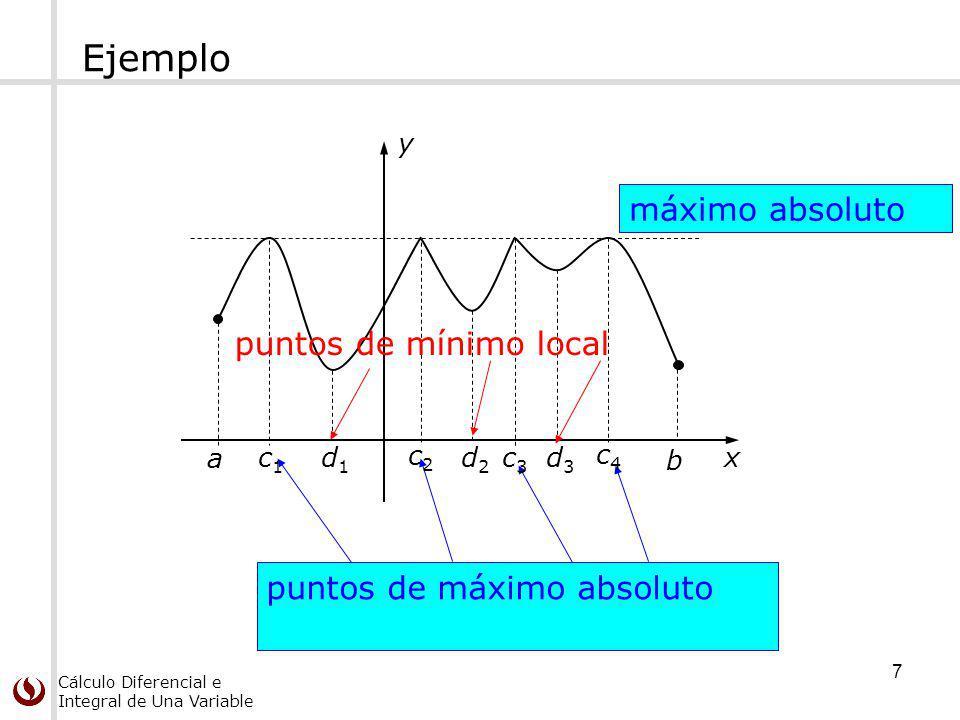 Cálculo Diferencial e Integral de Una Variable Ejemplo Encuentre los valores máximo y mínimo absolutos de la función: 18