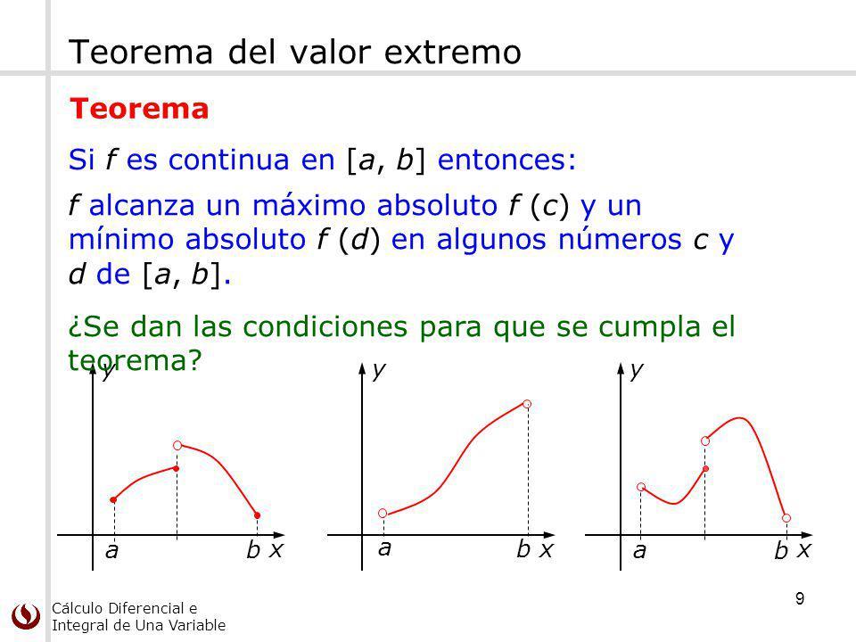 Cálculo Diferencial e Integral de Una Variable Bibliografía Cálculo de una variable Cuarta edición James Stewart Secciones 4.1 y 4.2 Ejercicios 4.1 pág 284: 4, 6, 8, 12, 16, 23, 24, 26, 30, 51, 53, 60, 63, 73, 80.