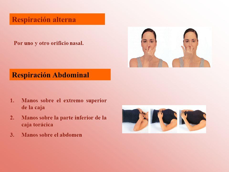 Respiración alterna Por uno y otro orificio nasal.