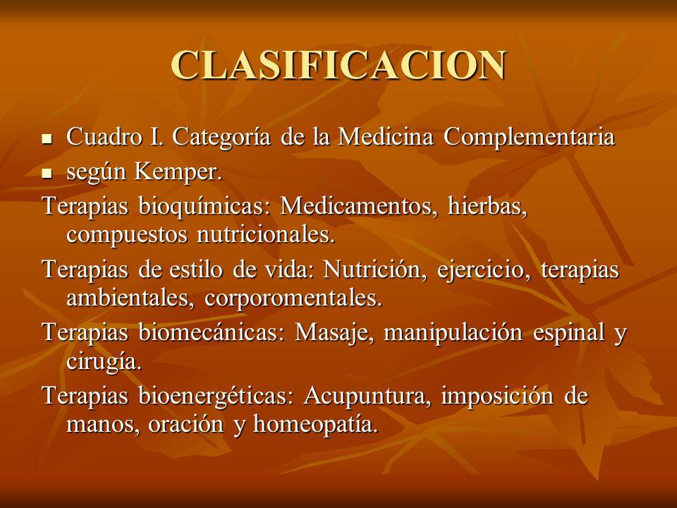 CLASIFICACION Cuadro I.Categoría de la Medicina Complementaria Cuadro I.