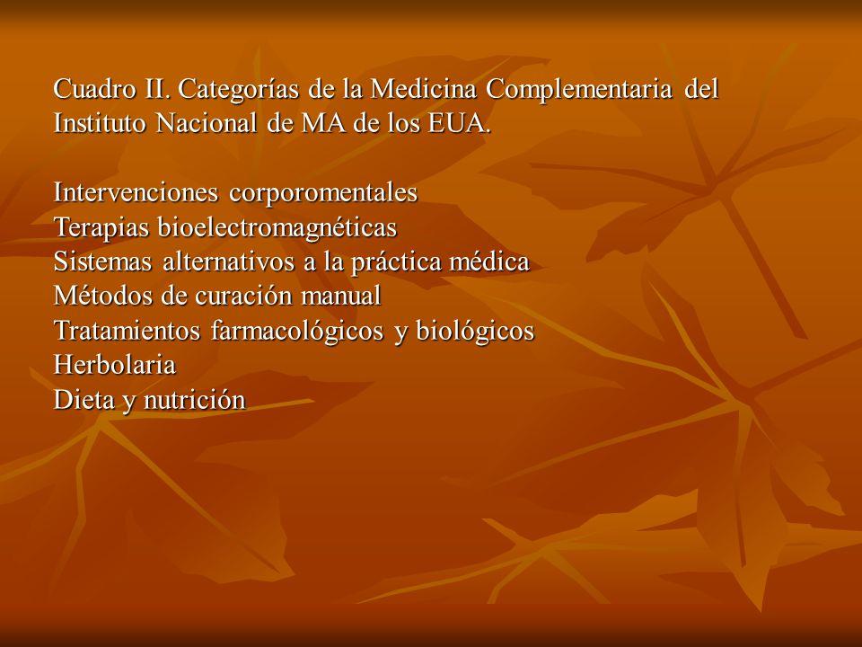Cuadro II.Categorías de la Medicina Complementaria del Instituto Nacional de MA de los EUA.