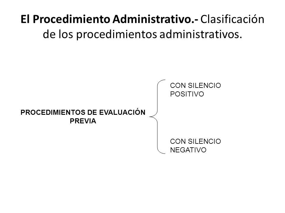 El Procedimiento Administrativo.- Clasificación de los procedimientos administrativos. PROCEDIMIENTOS DE EVALUACIÓN PREVIA CON SILENCIO POSITIVO CON S