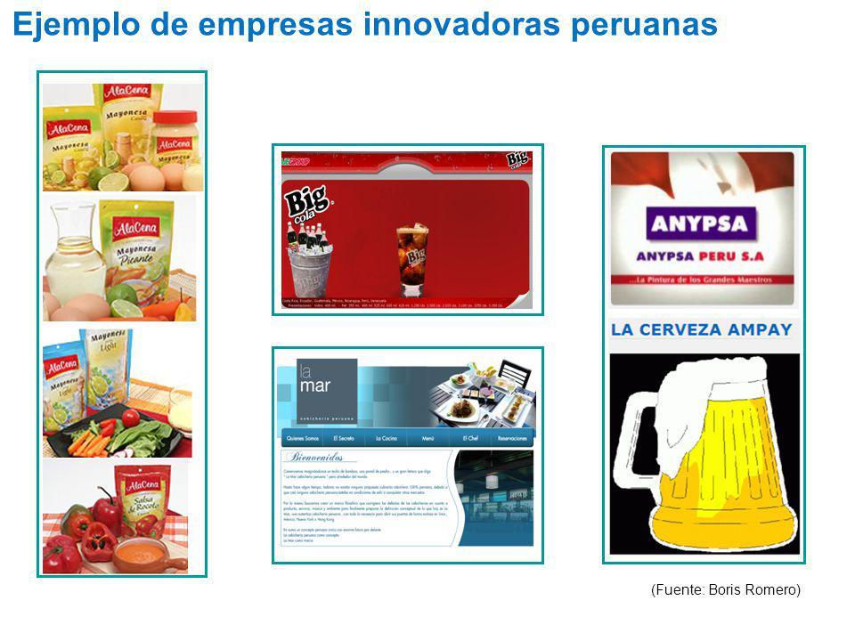Ejemplo de empresas innovadoras peruanas (Fuente: Boris Romero)