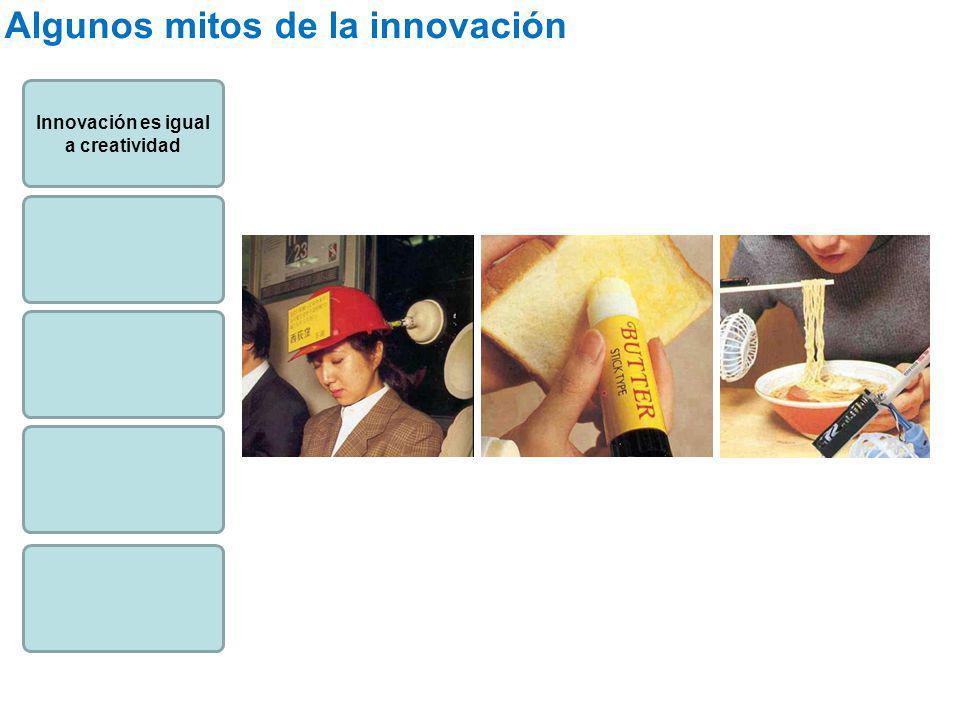Innovación es igual a creatividad Algunos mitos de la innovación