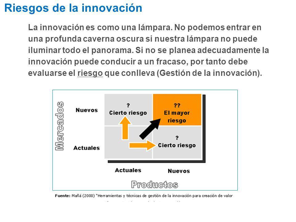 Riesgos de la innovación La innovación es como una lámpara. No podemos entrar en una profunda caverna oscura si nuestra lámpara no puede iluminar todo