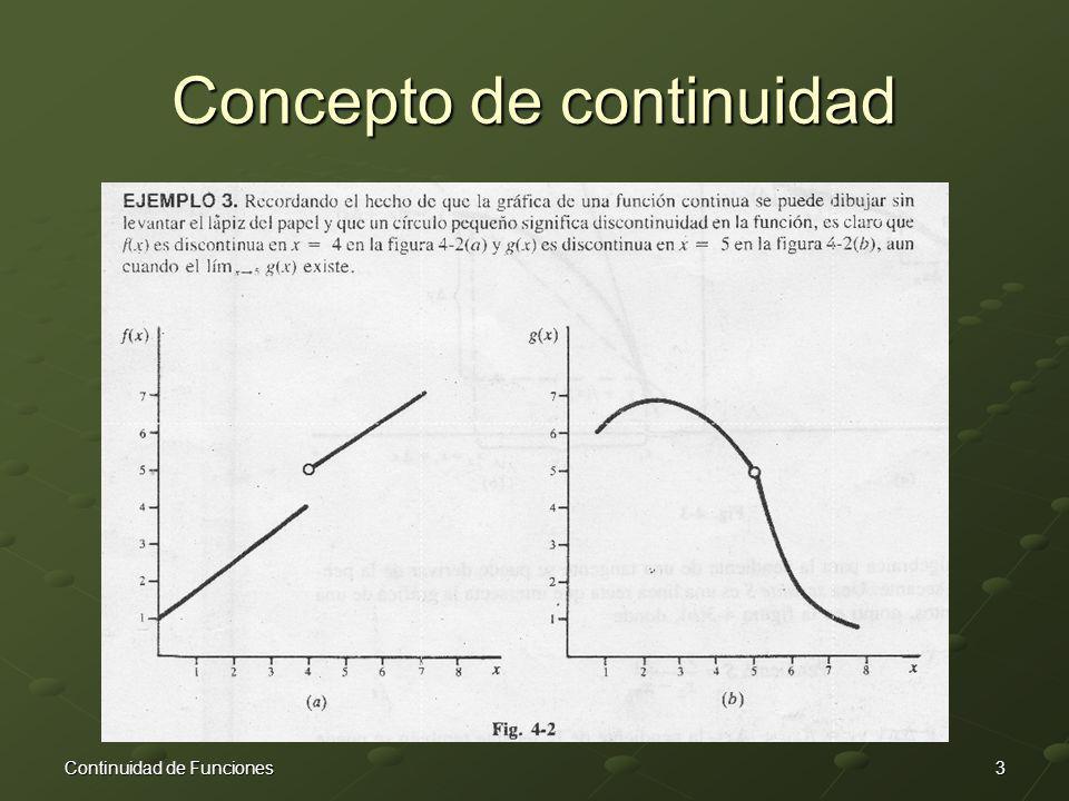 Concepto de continuidad 3Continuidad de Funciones