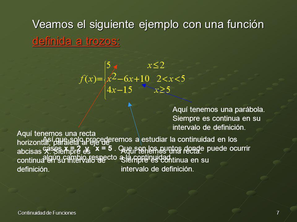 7Continuidad de Funciones Veamos el siguiente ejemplo con una función definida a trozos: Aquí tenemos una recta horizontal, paralela al eje de abcisas