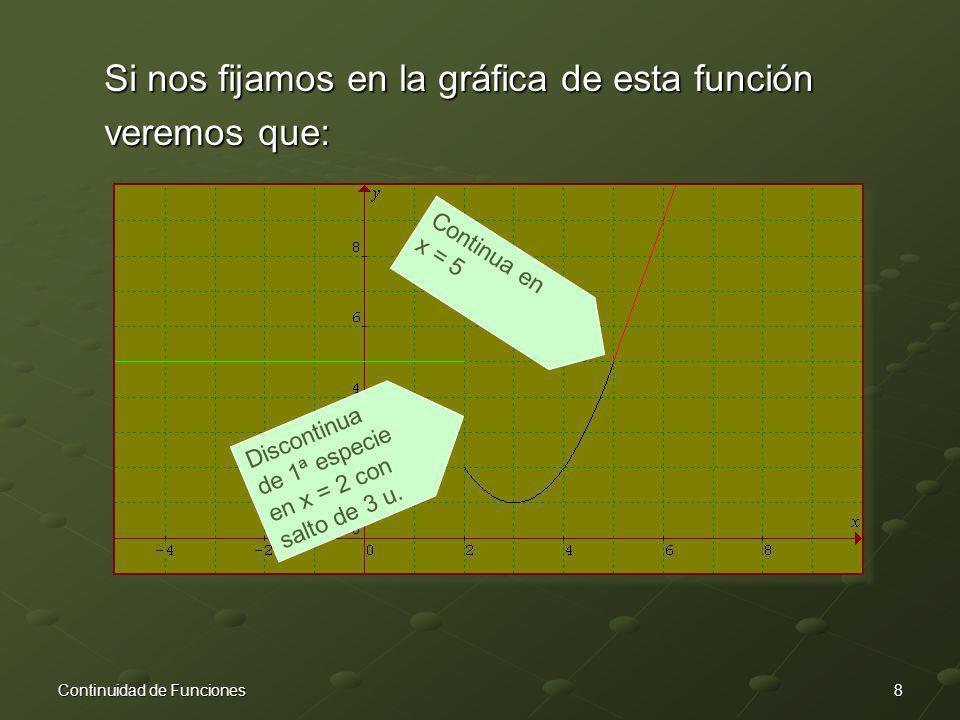 8Continuidad de Funciones Si nos fijamos en la gráfica de esta función veremos que: Discontinua de 1ª especie en x = 2 con salto de 3 u. Continua en x