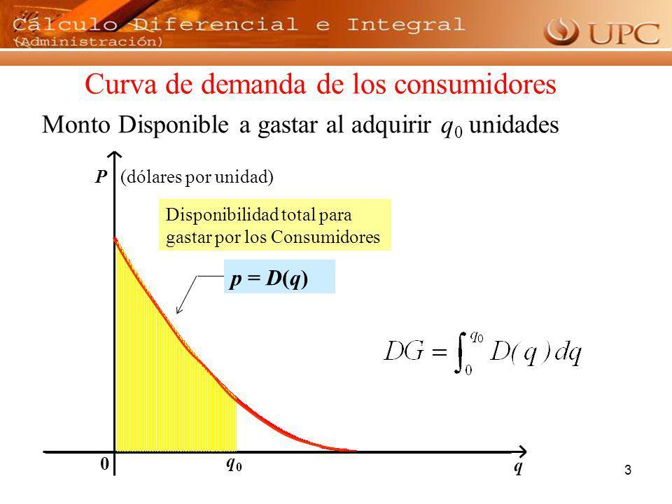 4 Ejemplo 1 Suponga que la demanda de los consumidores de cierto artículo es D(q) = 4(16 - q 2 ) dólares por unidad a) Halle la cantidad total de dinero que el consumidor esta dispuesto a pagar por 3 unidades del artículo b) Trace la curva de demanda e interprete como área la respuesta obtenida en (a)