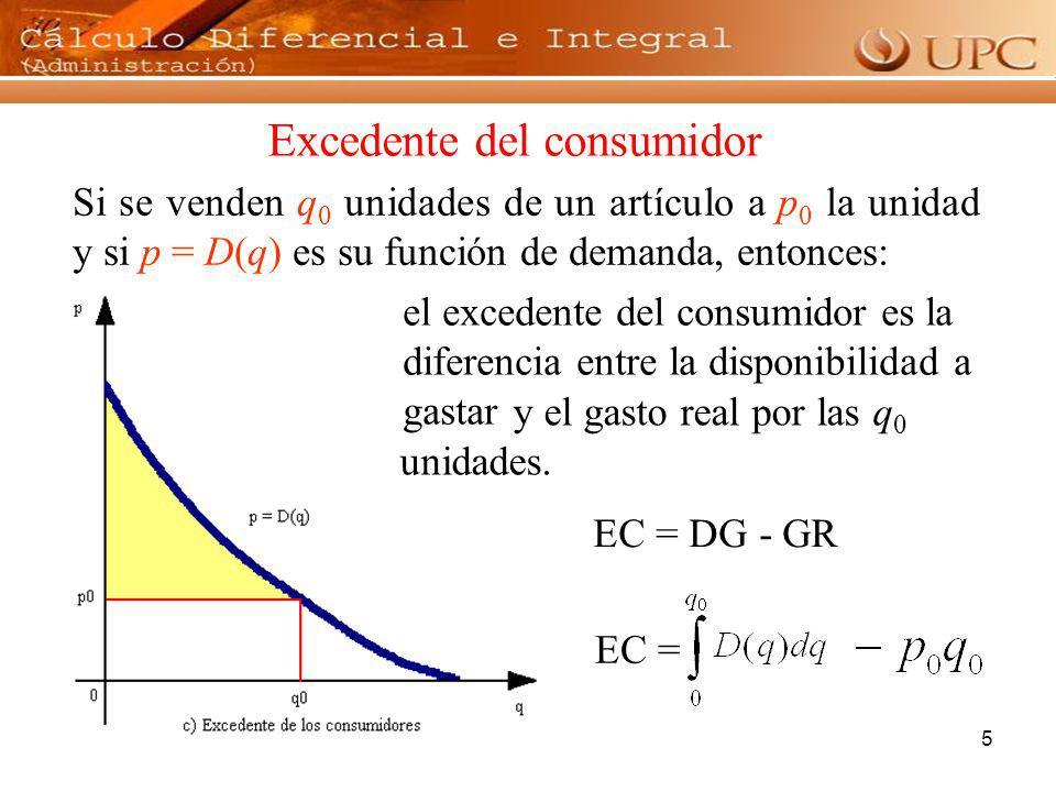 5 Excedente del consumidor el excedente del consumidor es la diferencia entre la disponibilidad a gastar EC = DG - GR EC = Si se venden q 0 unidades d