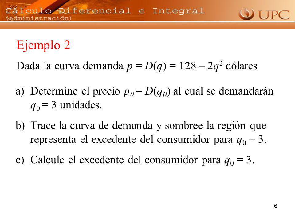 6 Ejemplo 2 Dada la curva demanda p = D(q) = 128 – 2q 2 dólares a)Determine el precio p 0 = D(q 0 ) al cual se demandarán q 0 = 3 unidades. b)Trace la