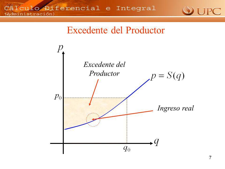 8 Excedente del productor Si se venden q 0 unidades a p 0 dólares la unidad y si p = S(q) es la función de oferta de los productores del artículo, entonces: