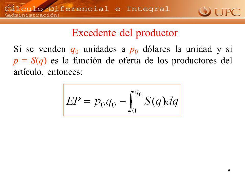 9 Ejemplo 3 Dada la curva oferta p = S(q) = 0,3q 2 + 30 dólares a)Determine el precio p 0 = D(q 0 ) al cual se ofertarán q 0 = 4 unidades.
