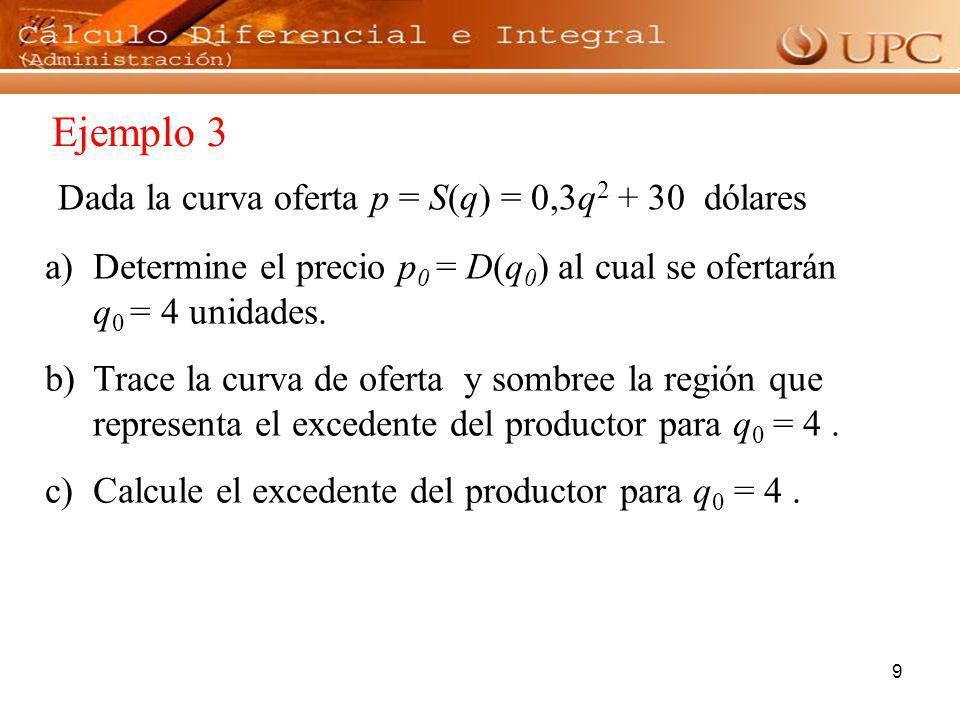 9 Ejemplo 3 Dada la curva oferta p = S(q) = 0,3q 2 + 30 dólares a)Determine el precio p 0 = D(q 0 ) al cual se ofertarán q 0 = 4 unidades. b)Trace la