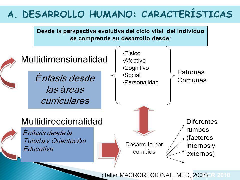 A. DESARROLLO HUMANO: CARACTERÍSTICAS Desde la perspectiva evolutiva del ciclo vital del individuo se comprende su desarrollo desde: Multidimensionali