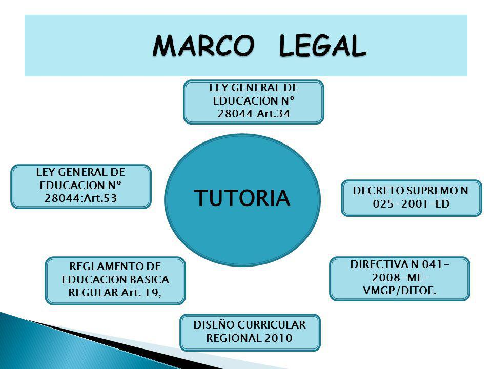 TUTORIA LEY GENERAL DE EDUCACION Nº 28044:Art.53 DECRETO SUPREMO N 025-2001-ED REGLAMENTO DE EDUCACION BASICA REGULAR Art.
