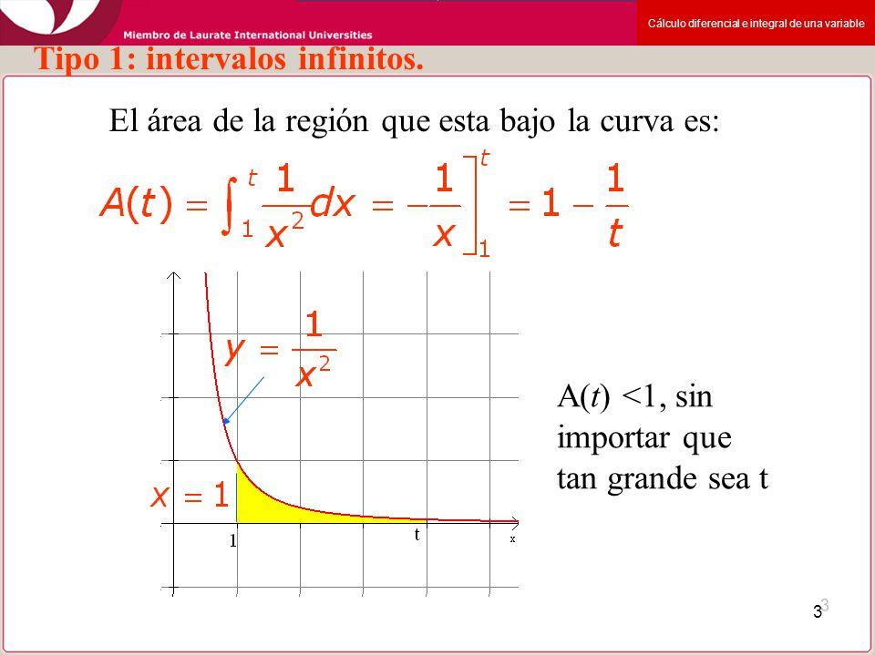 Cálculo diferencial e integral de una variable 3 Tipo 1: intervalos infinitos. El área de la región que esta bajo la curva es: A(t) <1, sin importar q